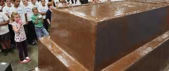 Самая большая в мире шоколадка вчера и сегодня