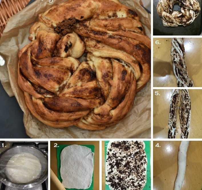 Эстонская выпечка: рецепты приготовления