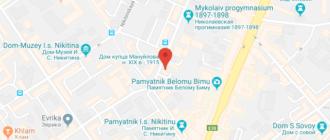 Кафе «Бонапарт» (Воронеж): описание, адрес, фото